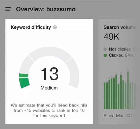 میزان دشواری کلید Buzzsumo