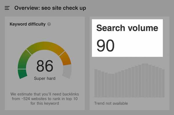 تعداد جستجو کلیدواژه هر ماه در سایت ahref