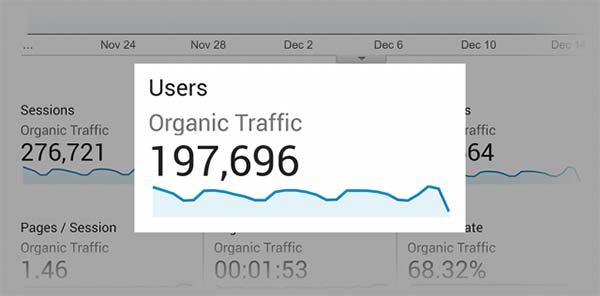 تعداد بازدیدکننده های سایت backlinko