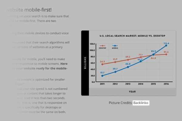 استفاده از نمودار و لینک به سایت backlinko