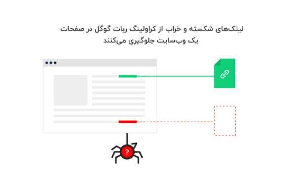 بررسی لینک های شکسته در صفحات سایت