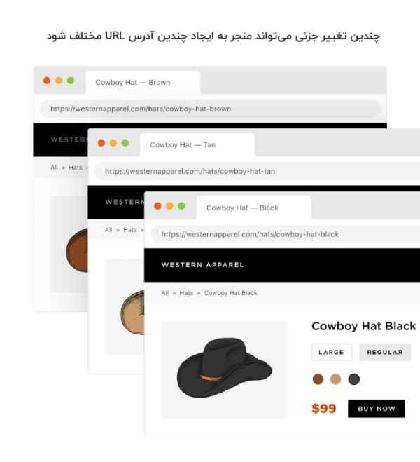 تغییرات جزئی محصولات و ایجاد چندین URL