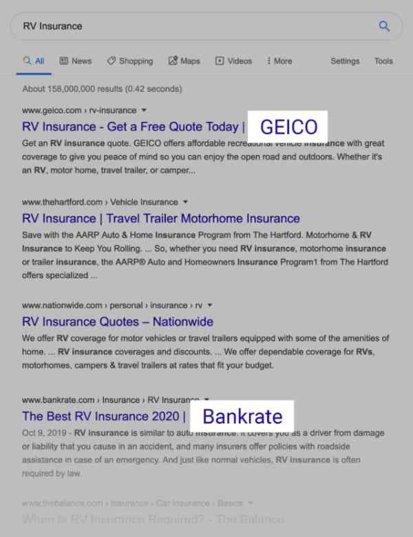 رتبه بندی سایت گیکو و Bankrate در کیورد بیمه خودروهای تفریحی