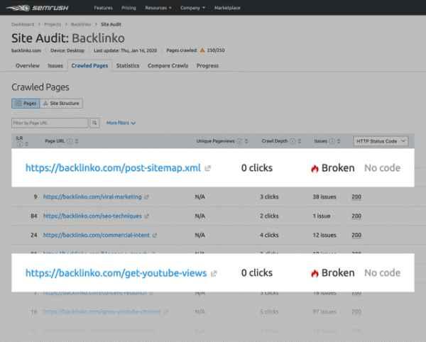 بررسی لینک های شکسته با ابزار SEMrush